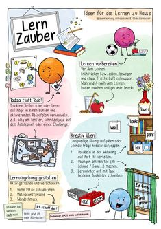 Bild in der Beschreibung des Unterrichtsmaterials Distanzlernzauber - Lerntipps Distanzlernen / Homeschooling von Doodleteacher #2 Home Schooling, Motivation, Homeschool, Inspiration, Tips, Corona, Teacher Education, Time Capsule, Learning Spaces