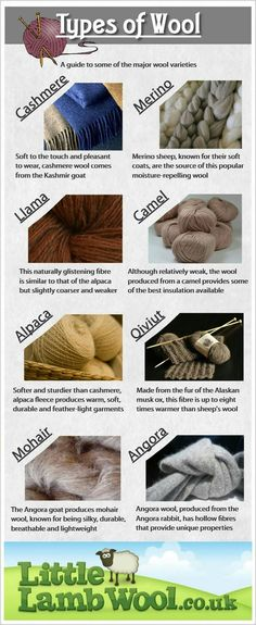 This shows certain types of wool and some specific qualities of said wool. This is an insight into why we chose Merino Wool to produce our products with. Spinning Wool, Hand Spinning, Wet Felting, Needle Felting, Crochet Projects, Sewing Projects, Vetements Clothing, Fashion Vocabulary, Felting Tutorials