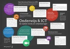 Onderwijs & ICT