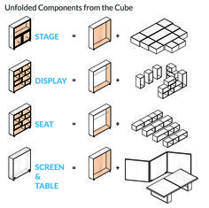 Diagram. Image Courtesy of Architecture Commons