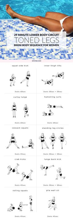 29 Minute Metabolism-Boosting Leg Circuit Sculpt strong, toned legs and thighs with these 10 exercises that work all muscles in your lower body. This 29 minute leg circuit will help you build calorie-torching lean muscle and maximize your metabolism! Fitness Workouts, Fitness Motivation, At Home Workouts, Fitness Tips, Health Fitness, Workout Routines, Cardio Workouts, Muscle Fitness, Easy Workouts