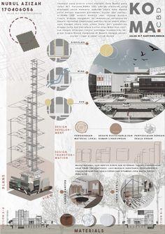 Concept Board Architecture, Architecture Presentation Board, Architecture Panel, Architecture Graphics, Architecture Portfolio, Architecture Design, Architecture Posters, Interior Design Presentation, Presentation Layout