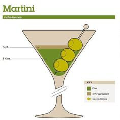 Information... about gin... in graphic form. These ginfographics  arevisually delicious!