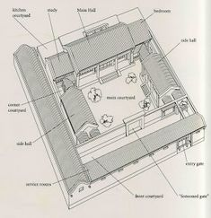 Architecture usually makes room for indoor space, not outdoor space, but these modern interpretations of traditional courtyards buck the trend. Traditional Chinese House, Chinese Courtyard, Asian House, Courtyard House Plans, Villa, Japanese Architecture, Planer, Floor Plans, House Design