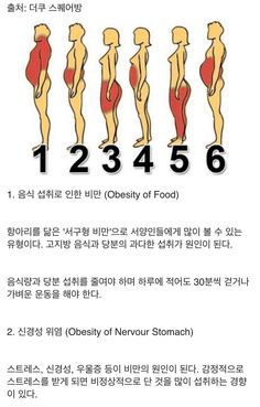 Health Tips, Health Care, Common Sence, Korean Diet, Natural Cold Remedies, Herbal Remedies, Sense Of Life, Meditation Practices, Homemade Skin Care