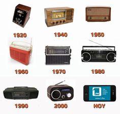 Los cambios de la radio
