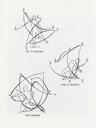 Image result for dance-notation