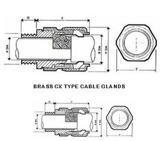 Brass Cable Glands CX Type #BrassCableGlandsCXType  A1Metallics is a manufacturers exporters and suppliers of #brasscableglandscxtypeparts  #brasscablegland  #cableglands  #brasscableglands  #pgcableglands  #cableglands  #cablegland  #brassparts cable glands manufacturers cable gland sizes glands cable gland cable Ss Cable