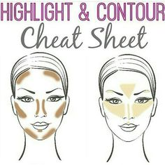 Contouring made simple.