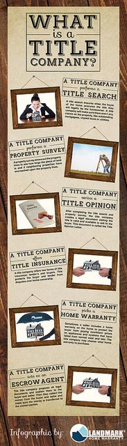 You might have heard of a title company, but what do they do? Here's everything you might use a title company for when you're buying a home.