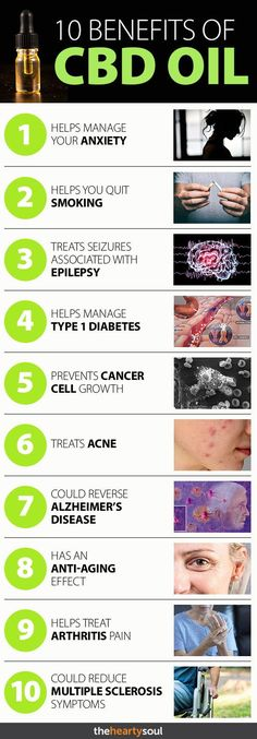 CBD oil has become the latest health trend- and for good reason. CBD is great for treating chronic pain, anxiety inflammation and much more. Have you tried CBD? cbd is becoming very popular in pain relief and anxiety management. Find out why Calendula Benefits, Matcha Benefits, Coconut Health Benefits, Oil Benefits, Health Trends, Health Tips, Endocannabinoid System, Stomach Ulcers, Cbd Hemp Oil