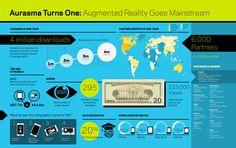 Aurasma_Infographic