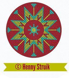 Pattern bottom Mochilla look-a-like bag red yellow aqua variation 6
