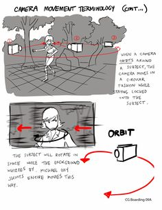 """c2ndy2c1d: """" wannabeanimator: """" via Flooby Nooby """" hey guys~ if you any are interested in story boarding~~~"""