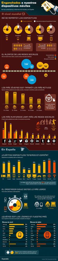 Enganchados a los dispositivos móviles #infografia #infographic