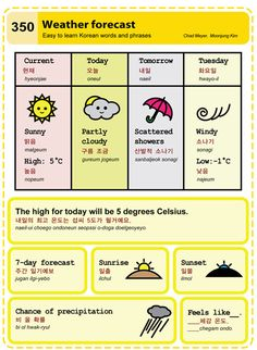 Easy to Learn Korean 350 - Weather Forecast (Vocab) Korean Words Learning, Korean Language Learning, Learning Spanish, Weather Vocabulary, Vocabulary Words, Learn To Speak Korean, Korean English, Learn Hangul, Korean Lessons
