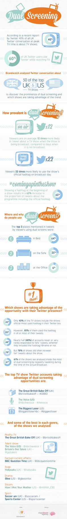 #SocialTV Research: Is #Twitter Transforming How we Watch TV? [INFOGRAPHIC] via Brandwatch
