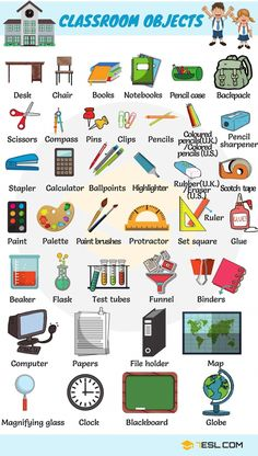 Learn English names of classroom objects, items that you can find in a classroom. This lesson is useful for ESL learners and English students to improve their classroom and school vocabulary in English. English Vocabulary Words, Learn English Words, English Lessons, English Writing, English Study, English Grammar, English Classroom, Classroom Language, English Language Learning