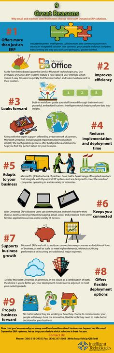 Infographic showing top 9 reasons small and medium sized businesses choose Dynamics ERP solutions