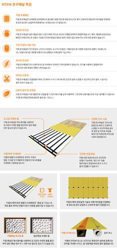 키템 온수패널 특징 | 키템:스마트온수난방시스템