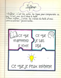 Inference in French - inférence en français - reading strategies - stratégies de lecture
