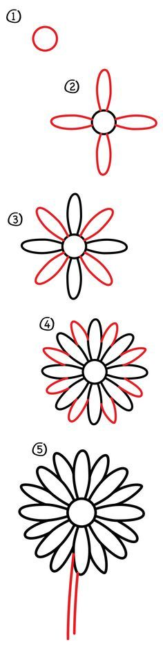 Learn To Draw Learn how to draw a daisy! This lesson is for young artists, but it can easily be modified for older artists. - Learn how to draw a daisy! This lesson is for young artists, but it can easily be modified for older artists. Daisy Flower Drawing, Flower Drawing Tutorials, Flower Drawings, Daisy Painting, Painting & Drawing, Rock Painting, Art For Kids Hub, Drawing Lessons, Drawing Tips