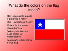 Chilean Flag Red, White and Blue. Chile's flag. Multicultural night at school