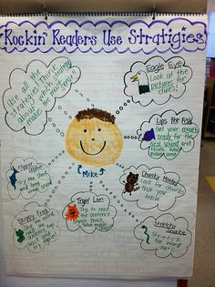 I like this anchor chart, but I'd spell strategies correctly.