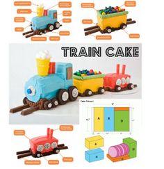 How to make a train cake