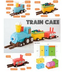 How to make a train cake