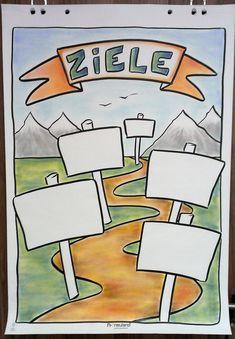Flipchartbild Ziele, Seminare und Workshops in Flipchartgestaltung, Flipchart-Training, Flipchart, Flipchart-Workshop, Flipchart-Seminar