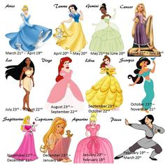 Disney Princess Zodiac Disney Princess via Polyvore