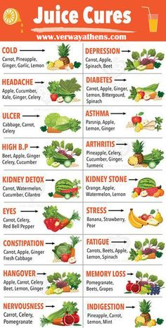 Apple Detox Drink - 18 Juice Cures For Practically Every Ailment Detox Your Belly At A Deeper Level & Melt Away Your Midsection At ANY Age. Instantly Increase Your Energy At Any Age. Peel Years Off Your Age To Look, Feel & Move Decades Younger Healthy Detox, Healthy Juices, Healthy Smoothies, Healthy Drinks, Healthy Life, Healthy Living, Diet Detox, Detox Foods, Vegan Detox