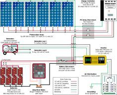 Solar panel inverter wiring diagram wiring diagram basic wire diagram of a solar electric system gratitude home rh pinterest com solar power inverter wiring diagram solar panel inverter circuit diagram asfbconference2016 Gallery