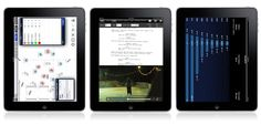 5 Useful Cinematography iPad Apps for Filmmakers