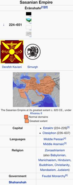 The Sasanian Empire (/səˈsɑːnɪən/ or /səˈseɪnɪən/; also known as Sassanian, Sasanid, Sassanid or Neo-Persian Empire), known to its inhabitants as Ērānshahr and Ērān in Middle Persian, was the last Iranian empire before the rise of Islam, ruled by the Sasanian dynasty from 224 CE to 651 CE. The Sasanian Empire, which succeeded the Parthian Empire, was recognized as one of the main powers in Western and Central Asia, alongside the Roman–Byzantine Empire, for a period of more than 400 years.