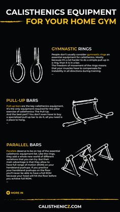 Want you build an awesome home gym? Here are the essential calisthenics equipment you need to add to your DYI home gym equipment collection! Cheap and efficient! Calisthenics Workout Routine, Calisthenics Program, Calisthenics Equipment, Calisthenics At Home, Beginner Calisthenics, Cheap Gym Equipment, No Equipment Workout, Gym Workouts, At Home Workouts