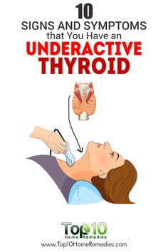 10 Signs and Symptoms that You Have an Underactive Thyroid