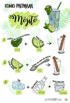 Each time a decanter of microbrew is sense fat among the pup days of summer season, look for the minty wholesomeness associated with a original mojito to save the day. Bar Drinks, Cocktail Drinks, Alcoholic Drinks, Christmas Party Drinks, Holiday Drinks, Holiday Parties, Easy Mojito Recipe, Colorful Cocktails, Alcohol Drink Recipes