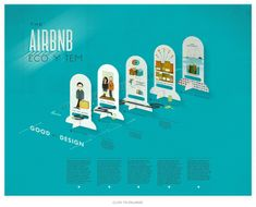 Airbnb ecosystem by Kelli Anderson Information Design, Information Graphics, Graphic Design Posters, Graphic Design Inspiration, Kelli Anderson, Web Design, Data Visualization, Design Reference, Packaging Design