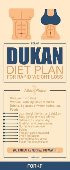 Dukan Diet Plan