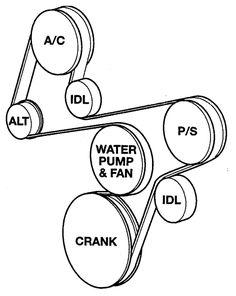 toyota serpentine belt diagram Toyota tundra, Toyota