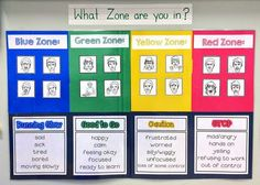 DIY Zones of Regulation reference poster for the classroom...an autism…