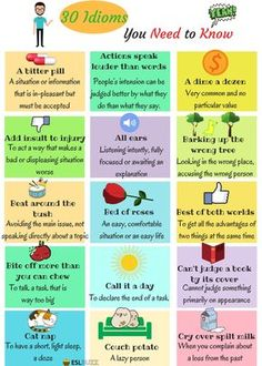 Idioms are words, phrases or expressions which are commonly used in everyday conversation. English Vocabulary Words, English Phrases, Grammar And Vocabulary, English Idioms, English Words, English Tips, English Study, English Lessons, Learn English