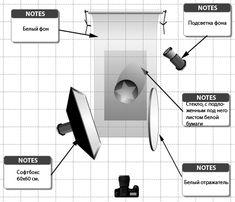 уроки предметной фотографии