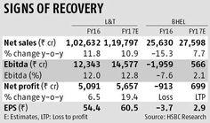 L&T, BHEL offer glimmer of rebound