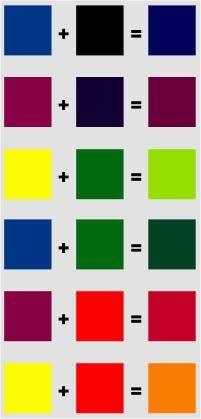 Какие краски смешать чтобы получить бордовый цвет