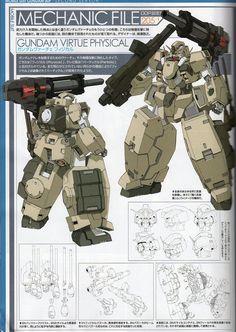 Gundam Virtue Physical