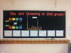 Ms. Sensing's data wall.