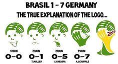 Mood World Cup   :)